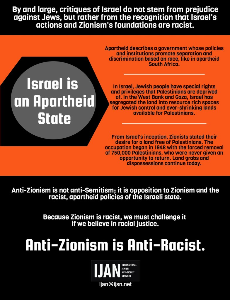 Criticizing Israel Isn't Anti-Semitic Back