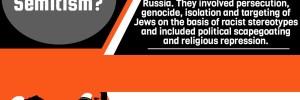 Criticizing Israel Isn't Anti-Semitic Front