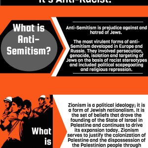 Criticizing Israel Isn't Anti-Semitic Front